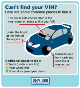 How Do I Find My Vehicle Identification Number (VIN